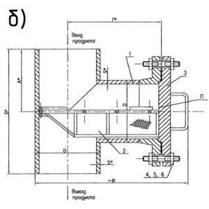 Фильтр сетчатый типа I под приварку (ФС-I)