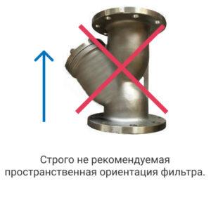 Запрещенное положение в установке фильтра сетчатого фланцевого из нержавеющей стали