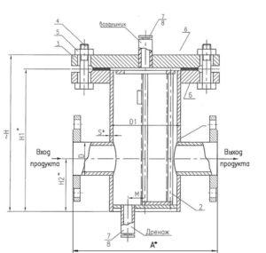 Чертеж общего вида фильтра сетчатого ФС типа VI фланцевого