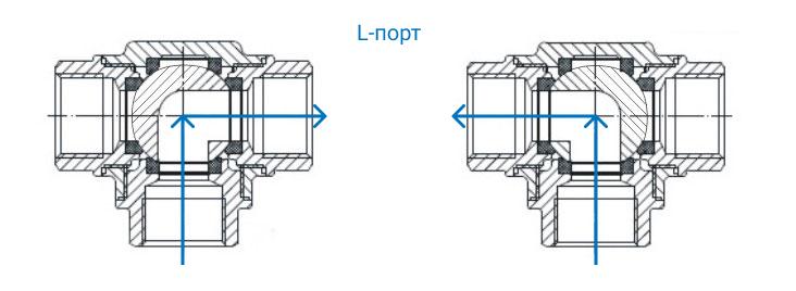 Кран шаровой трехходовой L-образный