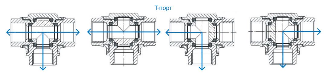 Кран шаровой трехходовой Т-образный